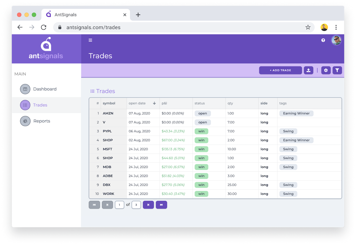 AntSignals Trade Journal and Trades List